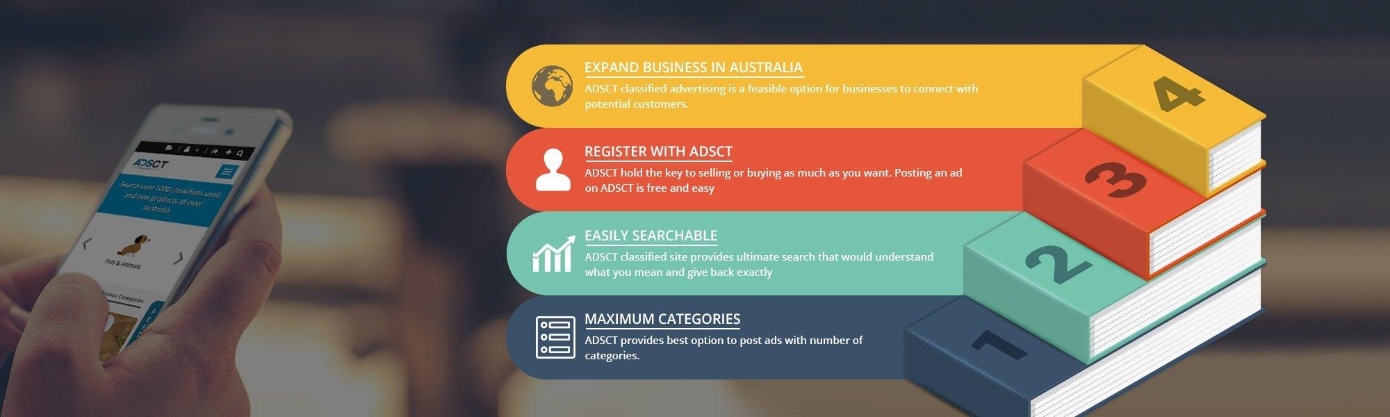 Australia's Largest Classifieds Portal,Free classifieds in Australia
