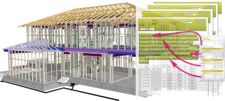 BIM Quantity Takeoff Services - Archdraw Outsourcing