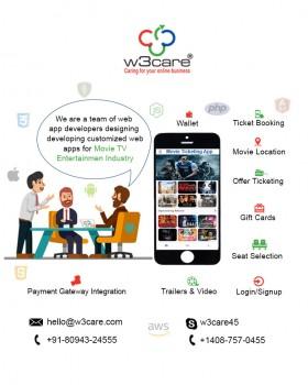 W3care Perth Web App Company