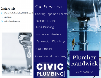 Most trusted and reliable plumbing services in Randwick