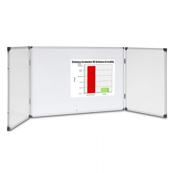 FOLDING MAGNETIC WHITE BOARD