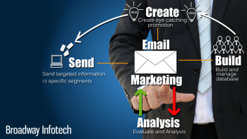 Advantage of Online Email Marketing Serv