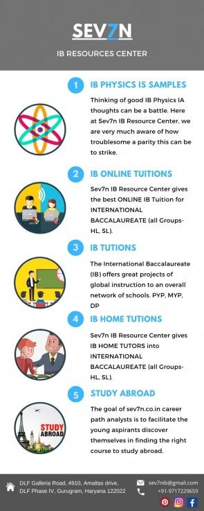 IB Home Tuition