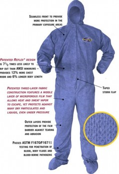 PROTECTIVE SUIT AGAINST CHEMICALS AND PATHOGENS $34.99