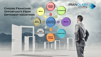 Franchise Opportunities in Tamilnadu