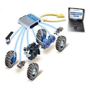 Smartdrive™ ECU