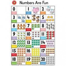 Learing Can Be Fun - Numbers Are Fun