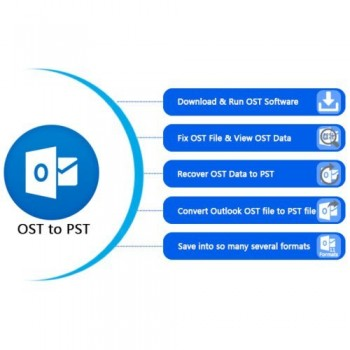 Outlook ost to pst converter