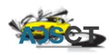 Safeguard Car with Car Paint Protection