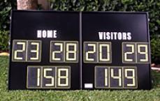 Scoreboard Football