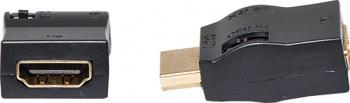 Infra-Red Over HDMI Extender Kit