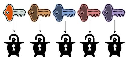Matrix Key Systems