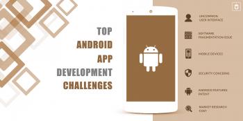 Techugo - Delivering Captivating App Ex