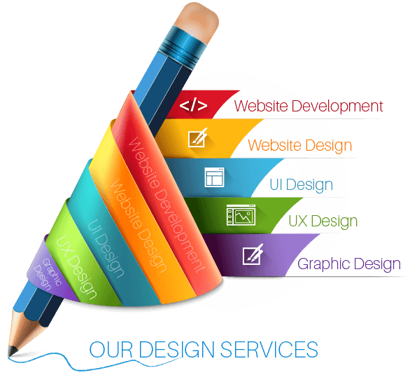 Creative Graphic Design Services