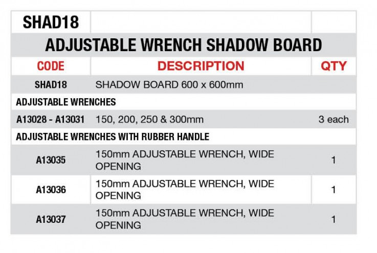 ADJUSTABLE WRENCHES SHADOWBOARD