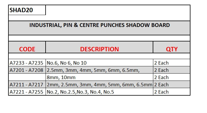 INDUSTRIAL, PIN & CENTRE PUNCHES SHADOWB