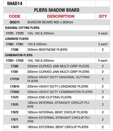 PLIERS SHADOWBOARD 600 x 900